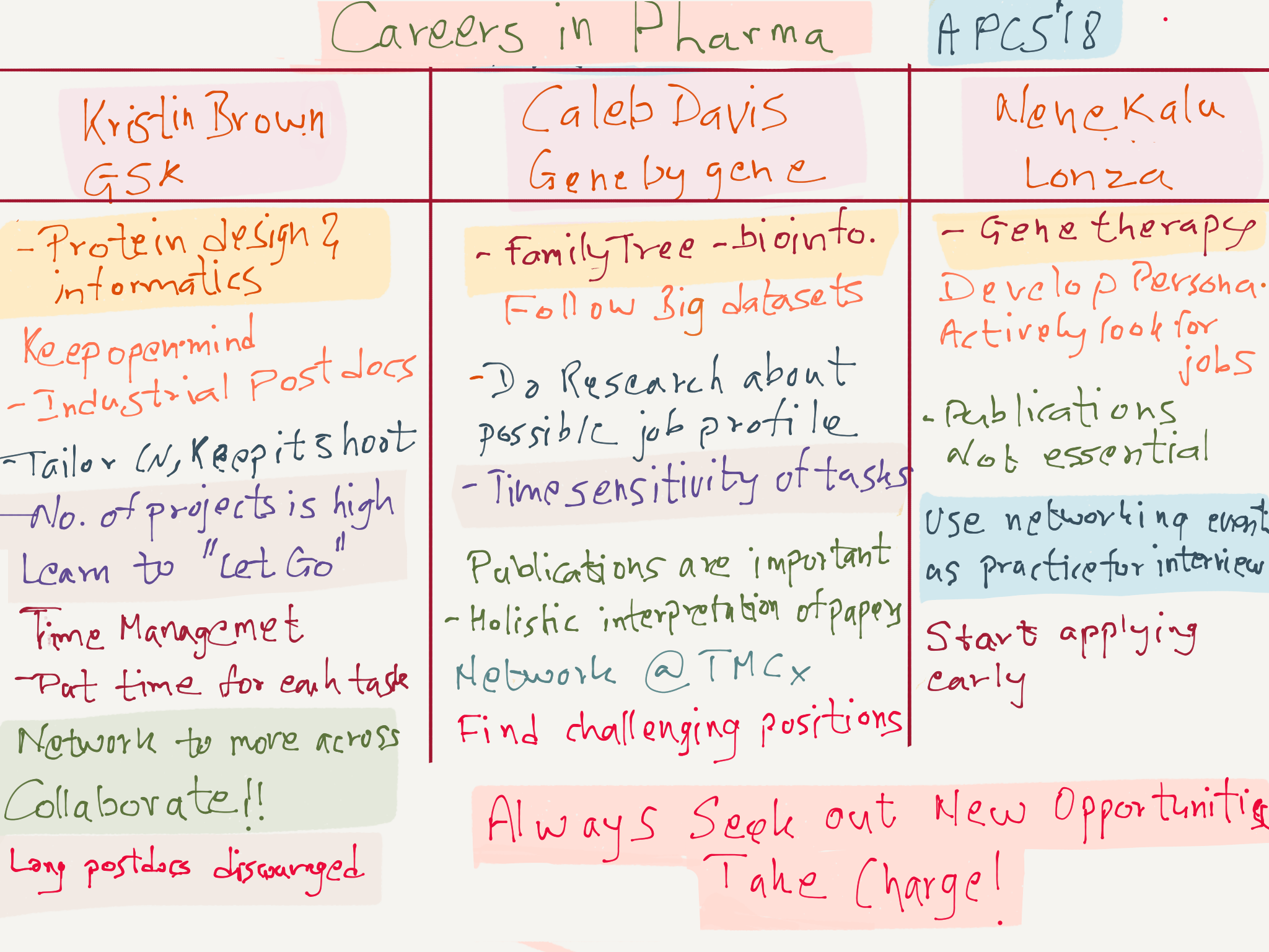 APCS- Careers in Pharma.png